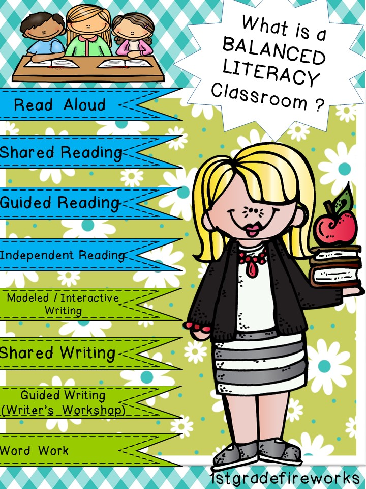 What part of a Balanced Literacy Classroom is reading?